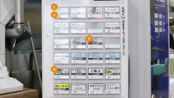 Hiwamatanoboru How to Order & Eat