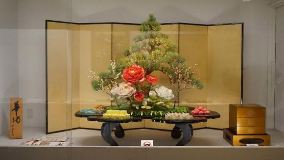 Kyo-gashi Museum